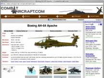 Screenshot from Webpage ' 	Boeing AH-64 Apache - CombatAircraft.com '